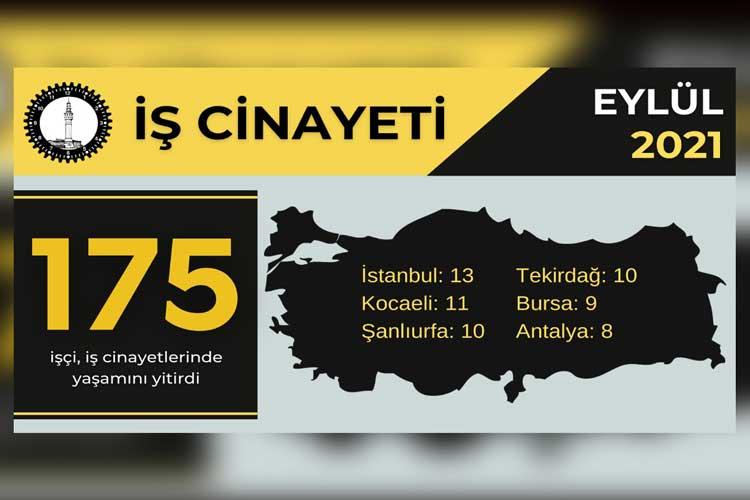 İSİG'den Eylül ayı iş cinayeti raporu: 175 işçi yaşamını yitirdi